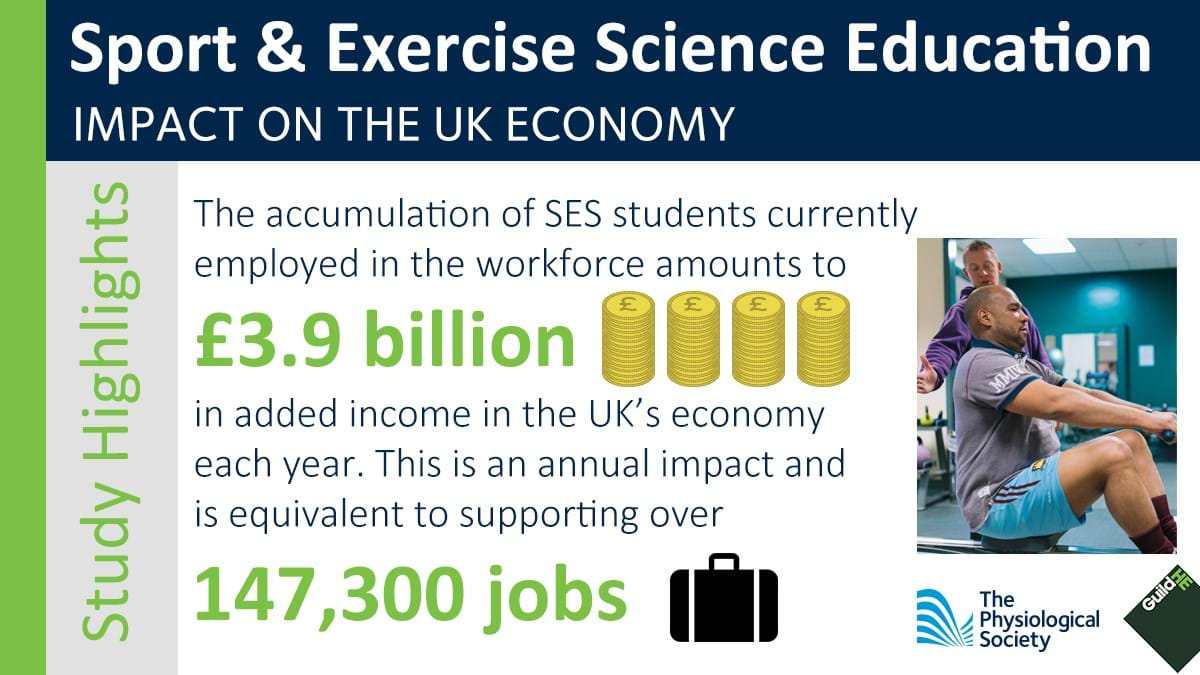 Sport and Exercise Economic Report Figure 3
